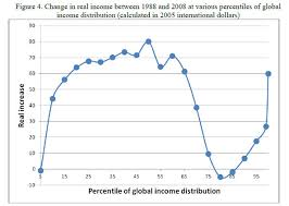 inequality in global consumerism website that writes essay for  inequality in global consumerism website that writes essay for you