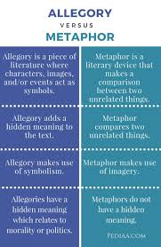 difference between allegory and metaphor
