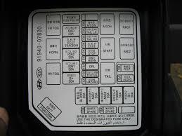 2006 corvette fuse box 2000 kia sedona fuse diagram 2000 wiring diagrams
