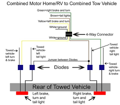 trailer wiring harness 2004 jeep wrangler all wiring diagrams semi trailer tail light wiring diagram diagram