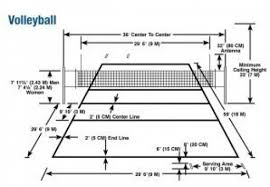 volleyball court diagram   dimensions infovolleyball court dimensions