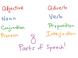 showme examples expository writing parts of speech definitions and examples