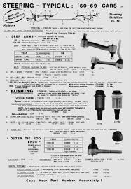 need help quick corvairforum com rafee corvair nylon pitman arm bushing rafeecorvair com 1960 pitman p 531 html