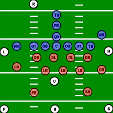 official  american football    wikipedia  px american football officials positions svg png