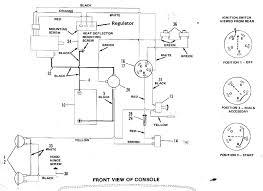 kubota wiring diagrams wiring diagram for kubota rtv 900 the wiring diagram kubota rtv 1100 radio wiring diagram kubota