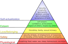 maslow s hierarchy the right to love and belong the giving net maslow s hierarchy the right to love and belong