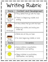 assessment  charts and classroom on pinterest st grade hamburger writing rubric even though this is for elementary teachers