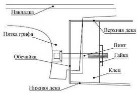 <b>Гриф</b> советской гитары на винте