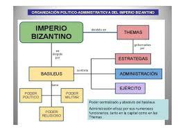 Resultado de imagen de imagenes sobre BIZANCIO Y CAROLINGIOS