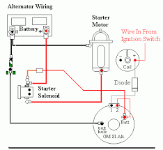voltage question jeepforum com notice in all my diagrams there is a dedicated 10 ga ground wire running directly to the alterntor make this happen if you want trouble operation