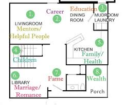 feng shui home floor plan bad feng shui house design