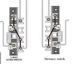 tele way wire diagram telecaster guitar forum 3 way stewmac jpg