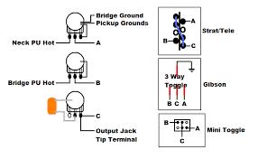 gibson thunderbird wiring diagram com close to los angeles ca