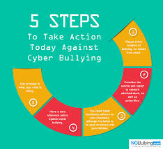 cause and effect essay on bullying write essay bullying