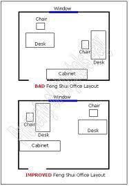 feng shui office tips httppatricialeeme201207 basic feng shui office