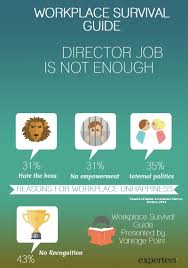 starting new director jobs in here s your workplace new workplace survival guide for executive positions and all the fancy director jobs in atlanta munich you it we have you covered
