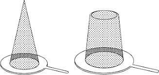 Details of Y-type and <b>Basket Strainers and</b> Start-Up filters