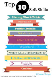 best images about employability skills world top 10 soft skills employers want