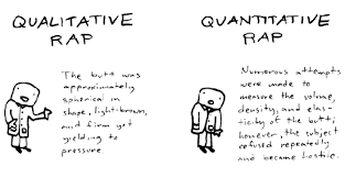 Qualitative Inquiry  A Model of Disciplined Inquiry Inside