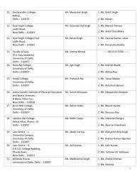 delhi university elections 2017 2018 studychacha contact details office address delhi university students union dusu university of delhi delhi 110 007 phone 27667422 27667725 ext 1730 1733