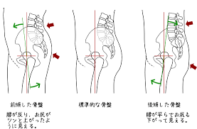 「姿勢 イラスト 無料」の画像検索結果