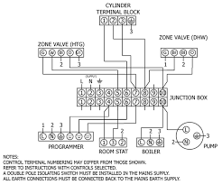 coral aquanox thermal store water heaters installation servicing 8 schematic wiring diagram basic 2 x 2 port valve system