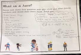 thoresby primary school ask it the children took home an activity sheet at the weekend to record their responses on and to interview other family members and out their ideas