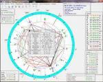Астрологические программы и гороскопы