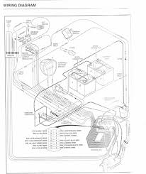 wiring diagram for 1998 club car golf cart the wiring diagram club car golf cart wiring diagram for 1996 club discover your wiring diagram