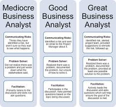 three simple ways a business analyst can improve your project ba image 2