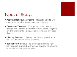 hook of an essay the essay terms to know  introduction  the first paragraph of