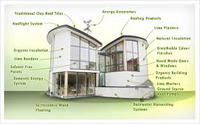 Eco Friendly Houses   Eco House Store   Builders Merchant in    Eco Friendly Houses   Eco House Store   Builders Merchant in Oxfordshire   Traditional Eco       Home   Pinterest   Building Materials  Eco Friendly and