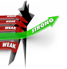 my strenghts weaknesses on emaze
