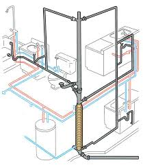 plumbing vent diagram  plumbing installation diagrams   r witherspoontypical house plumbing diagram