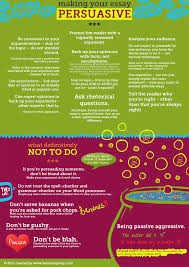 writing persuasive essay visual ly writing persuasive essay infographic