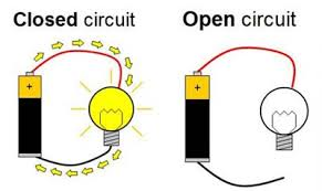 Resultado de imagen de circuits drawing for kids