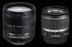Image result for images canon kit lens