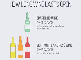 How Long Does <b>Wine</b> Last? (Does it go bad?) | <b>Wine</b> Folly