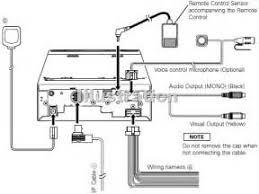 sony wiring harness diagram wiring diagram Wiring Diagram For Sony Xplod 52wx4 sony cdx wiring diagram printable diagrams wiring diagram for sony xplod 52wx4 cdx-l600x