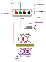 gm ls coil wiring diagram wirdig th ignition coil upgrade to gm lq9 coils