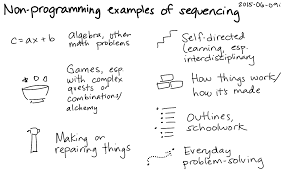 i non programming examples of sequencing index card learning problem solving sequencing png