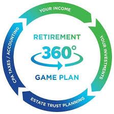 Retirement 360