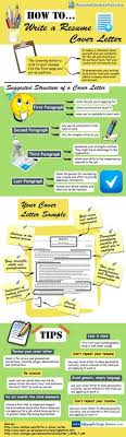 ideas about cover letters on pinterest   resume cover    resume cover letter writing tips infographic