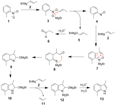 Bartoli indole synthesis   Wikipedia The mechanism of the Bartoli indole synthesis