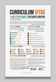artist resume templates free  seangarrette coartist resume templates