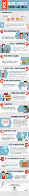 ways to build your resume in college infographic e learning 12 ways to build your resume in college infographic e learning infographics