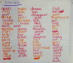 resume verb list  action verb list powerful action verbs to    action verb list for kids a list of verbs