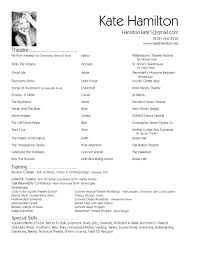 isabellelancrayus marvelous resumea your mom hates this this likable resume beautiful what is a functional resume also resume objectives samples in addition interests on resume and functional resume