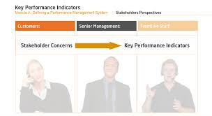 supervision training program for call center supervisors the call center school course key performance indicators