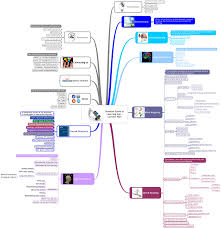 business mind map reg examples mind mapping planning a mobile app